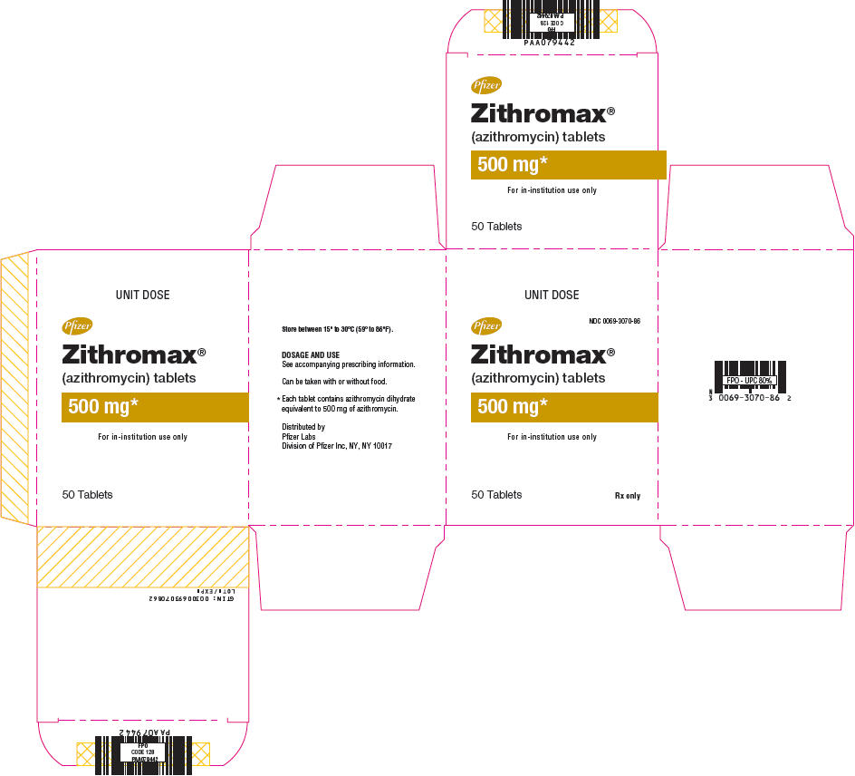Azithromycin 500 mg pfizer inc