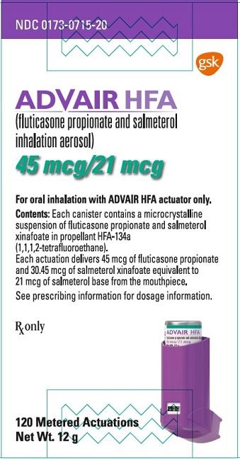 Advair Hfa (Fluticasone Propionate And Salmeterol Xinafoate) Aerosol, Metered [Glaxosmithkline Llc]