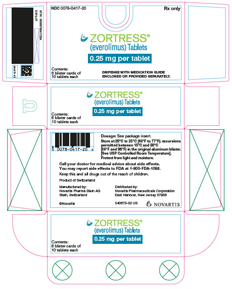 PRINCIPAL DISPLAY PANEL Package Label – 0.25 mg Rx Only	NDC 0078-0417-20 Zortress® (everolimus) Tablets