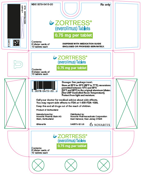 PRINCIPAL DISPLAY PANEL Package Label – 0.75 mg Rx Only	NDC 0078-0415-20 Zortress® (everolimus) Tablets