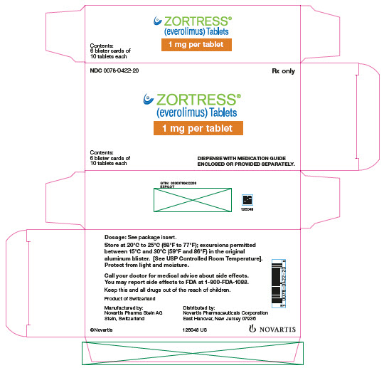 PRINCIPAL DISPLAY PANEL Package Label – 1 mg Rx Only	NDC 0078-0422-20 Zortress® (everolimus) Tablets