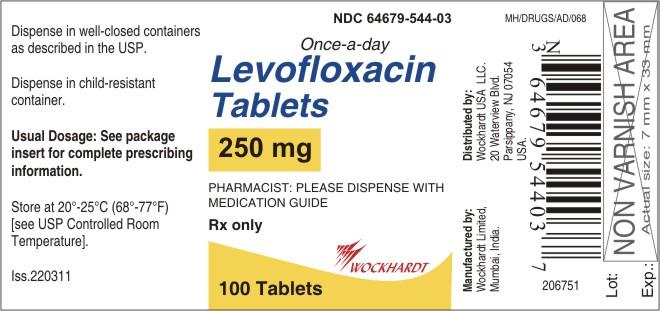 Levofloxacin Tablet [Wockhardt Limited]