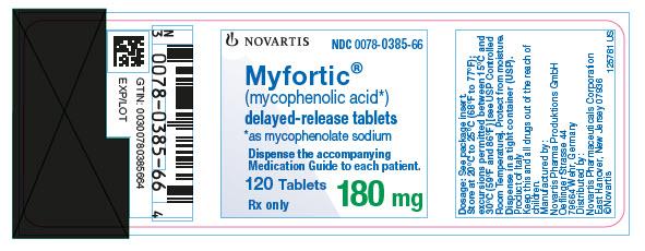 Myfortic (Mycophenolic Acid) Tablet, Delayed Release [Novartis Pharmaceuticals Corporation]