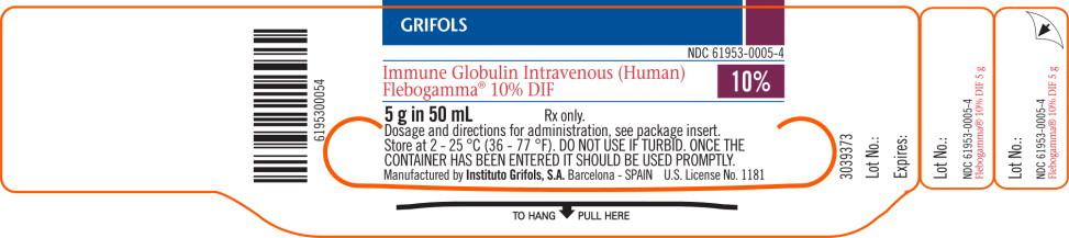Flebogamma Dif (Human Immunoglobulin G) Injection, Solution [Grifols Usa, Llc]