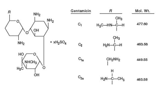 Gentamicin Sulfate (structural formula)