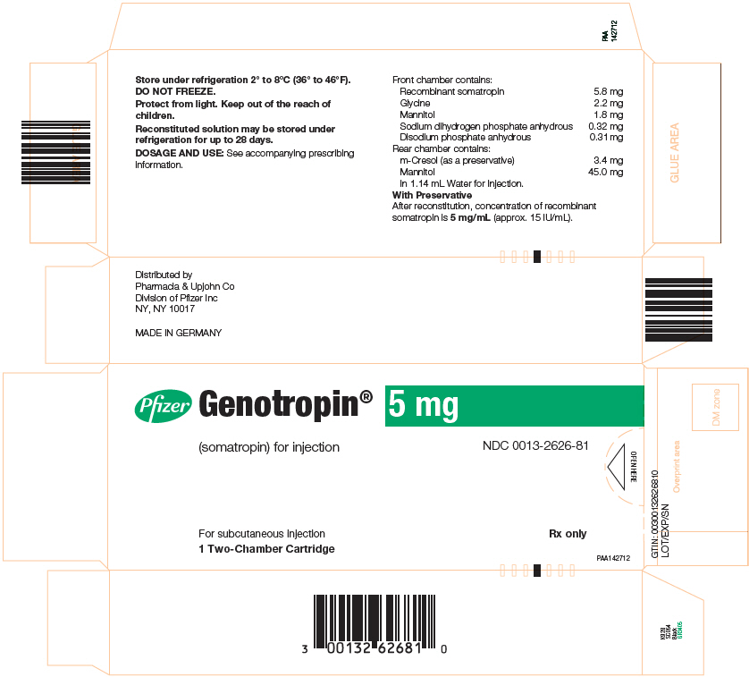 PRINCIPAL DISPLAY PANEL - 1.4 mg MiniQuick Label