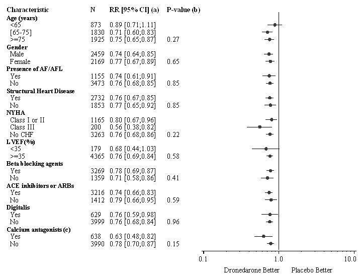 generic oral lamisil cost
